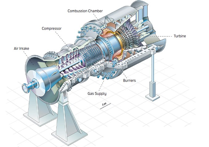 gas power illustration
