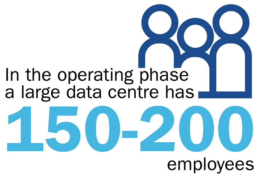 Number of new employees in a data centre