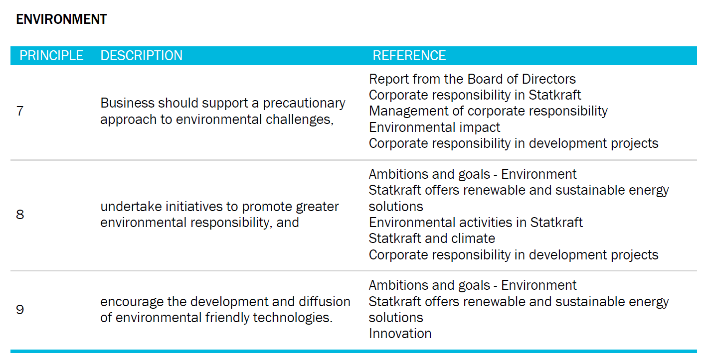 kraft responsible report Responsible operations responsible operations  visit our latest report for a comprehensive review of our sustainability initiatives and results.